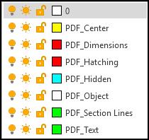 PDF Layers